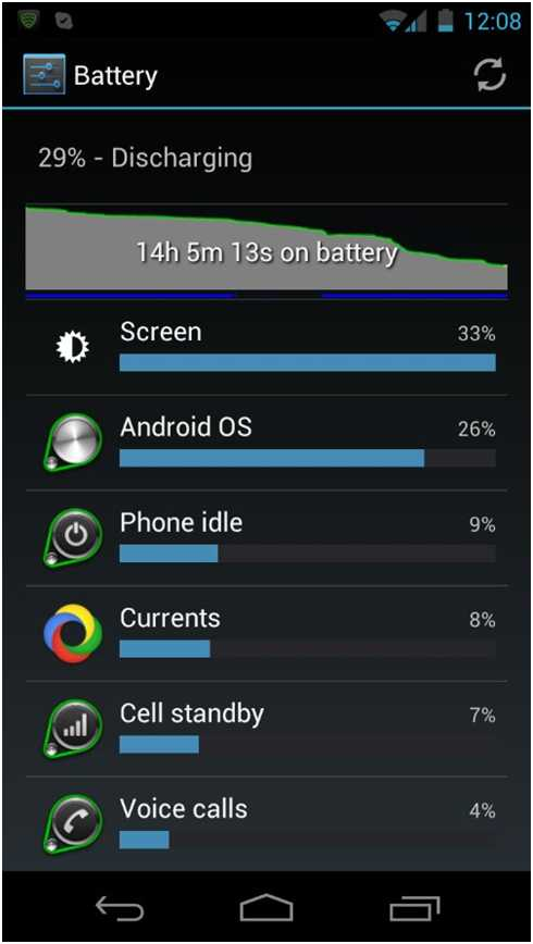 how to increase android battery lifespan