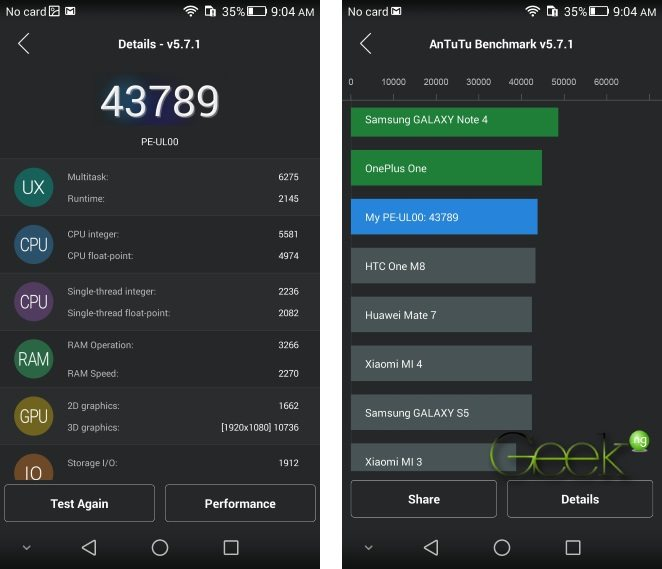 Huawei Honor 6 Plus Antutu benchmark score