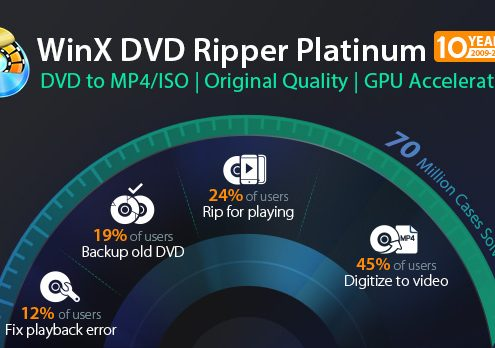 How to Create 1:1 ISO from DVD with WinX DVD Ripper [Get License Free]